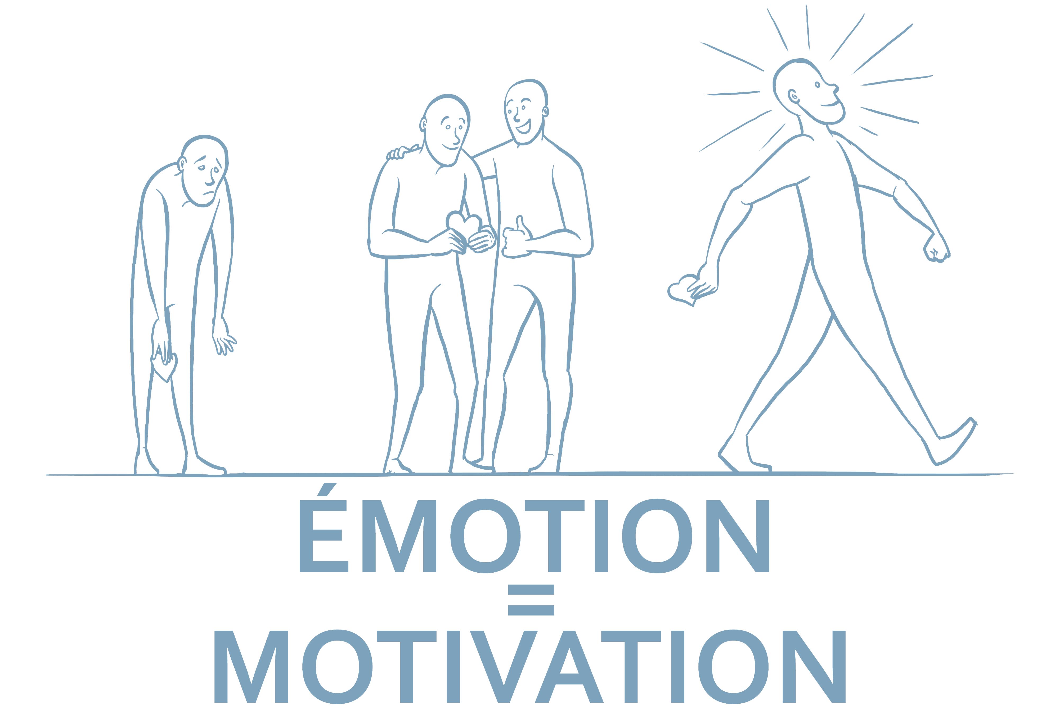émotion motivation